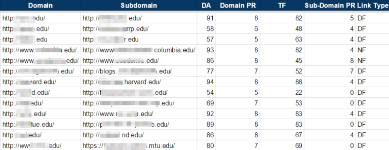 sites-list